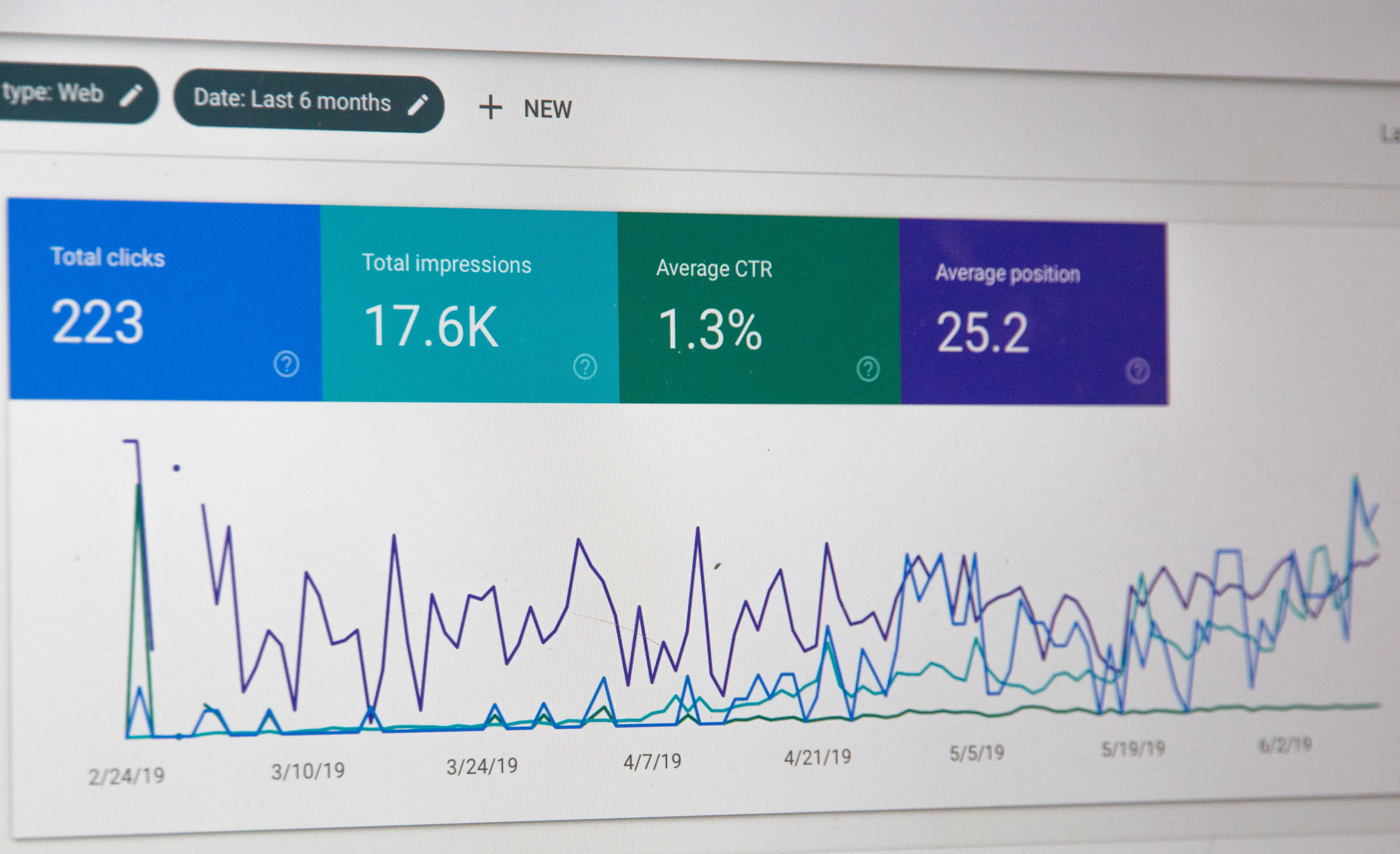 The Metrics That Matter Aren't What You'd Expect
